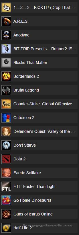 Заробіток на Steam
